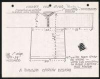 Cashin's illustrations of knitwear body styles. f06-13