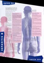 Infos zur Safer Sex
