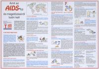 Amit az AIDS-ről és megelőzéséről tudni kell