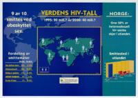 Verdens HIV-tall. 1995: 20 mill.? År 2000: 40 mill.?