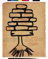 "Cashin's illustrations titled ""Bonnie Cashin's Place."""