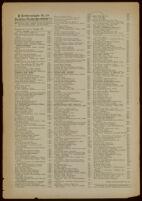 Deutsches Nachrichtenbüro. Sonderausgabe 18, 1938-1939
