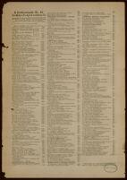 Deutsches Nachrichtenbüro. Sonderausgabe 46, 1938-1939