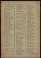Deutsches Nachrichtenbüro. Sonderausgabe 84, 1936-1937