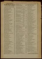 Deutsches Nachrichtenbüro. Sonderausgabe 91, 1936-1937