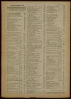 Deutsches Nachrichtenbüro. Sonderausgabe 101, 1936-1937