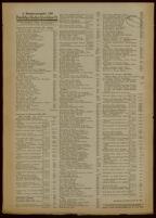 Deutsches Nachrichtenbüro. Sonderausgabe 103, 1936-1937