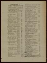 Deutsches Nachrichtenbüro. Sonderausgabe 67, 1936-1937