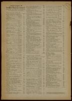 Deutsches Nachrichtenbüro. Sonderausgabe 78, 1936-1937