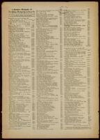 Deutsches Nachrichtenbüro. Sonderausgabe 41, 1937-1938