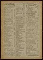 Deutsches Nachrichtenbüro. Sonderausgabe 104, 1936-1937