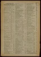 Deutsches Nachrichtenbüro. Sonderausgabe 106, 1936-1937