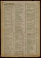 Deutsches Nachrichtenbüro. Sonderausgabe 109, 1936-1937