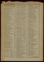 Deutsches Nachrichtenbüro. Sonderausgabe 110, 1936-1937