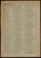 Deutsches Nachrichtenbüro. Sonderausgabe 67, 1938-1939