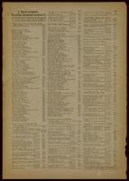 Deutsches Nachrichtenbüro. Sonderausgabe 1935-1936