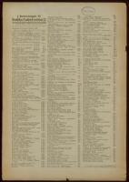 Deutsches Nachrichtenbüro. Sonderausgabe 35, 1936-1937