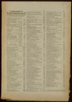 Deutsches Nachrichtenbüro. Sonderausgabe 47, 1936-1937