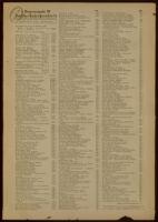 Deutsches Nachrichtenbüro. Sonderausgabe 36, 1936-1937