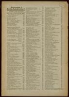 Deutsches Nachrichtenbüro. Sonderausgabe 34, 1936-1937