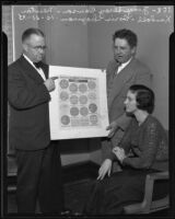Leroy Dawson and Newton Kendall show color-blind test to Doris Chapman, Los Angeles, 1935